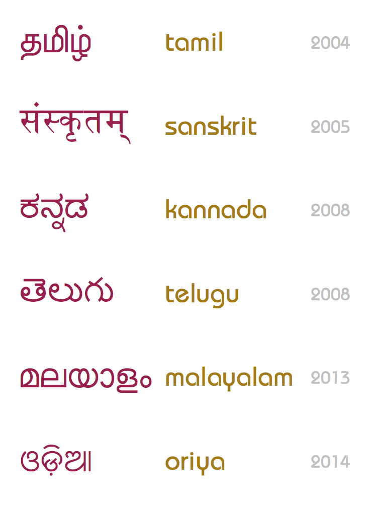Learn malayalam language through tamil